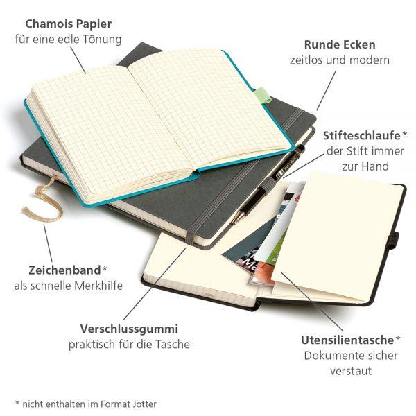 Notizbücher - Ausstattung